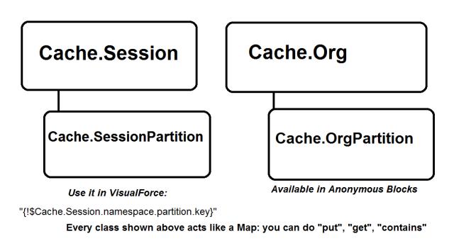 PlatformCache